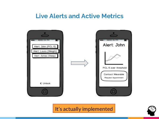 Live Alerts and Active Metrics It's actually implemented