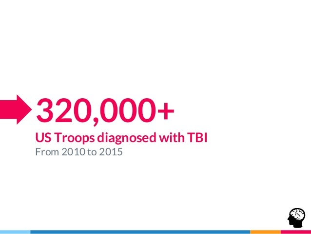 Primary Beneficiary: TBI Veteran Mild Moderate Severe TBI Scale Post Traumatic Stress Disorder or Amputation or Blindness ...