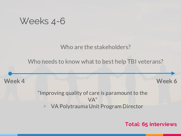 """Weeks 4-6 Week 4 Week 6 Who are the stakeholders? Who needs to know what to best help TBI veterans? Total: 65 interviews """"..."""