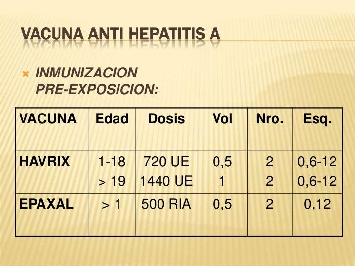 VACUNA ANTI HEPATITIS A   INMUNIZACION    PRE-EXPOSICION:VACUNA     Edad    Dosis    Vol   Nro.   Esq.HAVRIX     1-18    ...