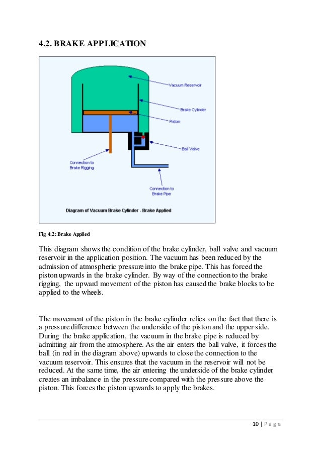 research paper on vacuum brake Abstractthe vacuum brake is a braking system employed on trains and  introduced in the  sae paper 2003-01-3304 b 970946 yreference w goto ( 1997.