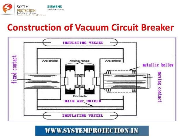 5 Construction Of Vacuum Circuit Breaker