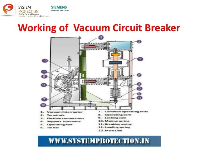 vacuum circuit breaker vcb working and applications uses