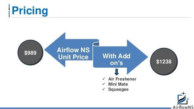 Pricing Airflow NS Unit Price With Add on's $989 $1238  Air Freshener  Mini Mate  Squeegee