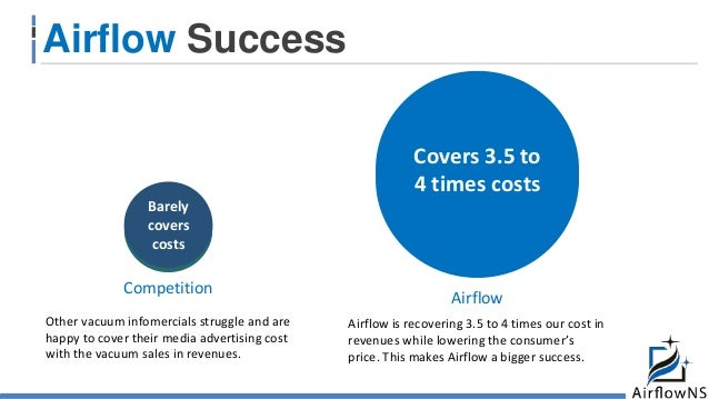 Airflow Success $ 750 000 Barely covers costs Covers 3.5 to 4 times costs Other vacuum infomercials struggle and are happy...