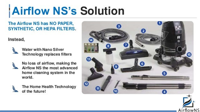 Airflow NS's Solution The Airflow NS has NO PAPER, SYNTHETIC, OR HEPA FILTERS. Instead, Water with Nano Silver Technology ...