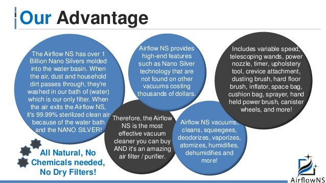 Our Advantage The Airflow NS has over 1 Billion Nano Silvers molded into the water basin. When the air, dust and household...