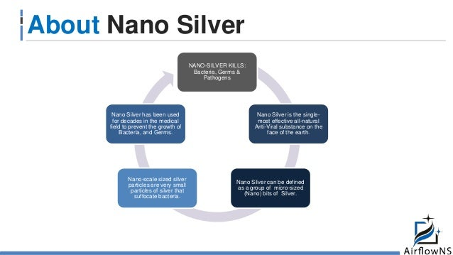 About Nano Silver NANO-SILVER KILLS: Bacteria, Germs & Pathogens Nano Silver is the single- most effective all-natural Ant...