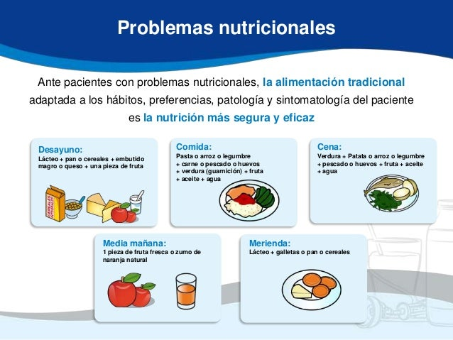 Problemas nutricionales Ante pacientes con problemas nutricionales, la alimentación tradicionaladaptada a los hábitos, pre...