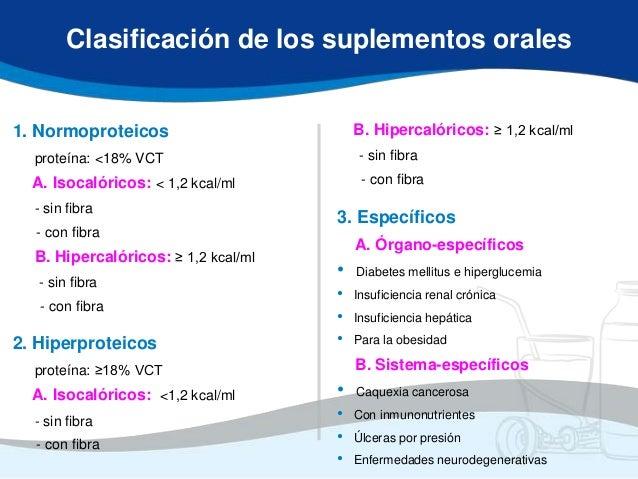 Clasificación de los suplementos orales1. Normoproteicos                        B. Hipercalóricos: ≥ 1,2 kcal/ml  proteína...