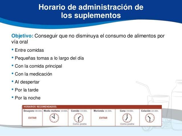 Horario de administración de                   los suplementosObjetivo: Conseguir que no disminuya el consumo de alimentos...