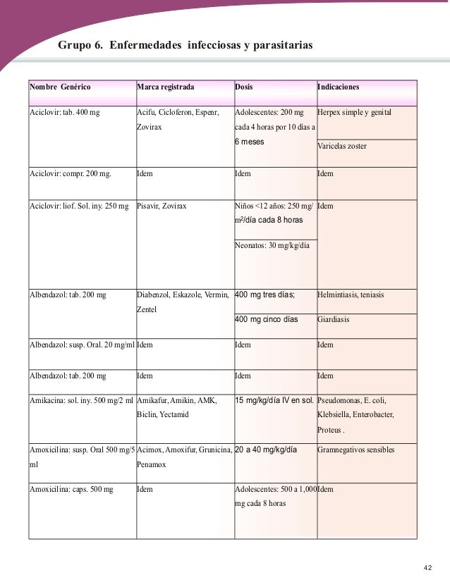 Bactrim suspension pediatrica dosis : Traitement zona