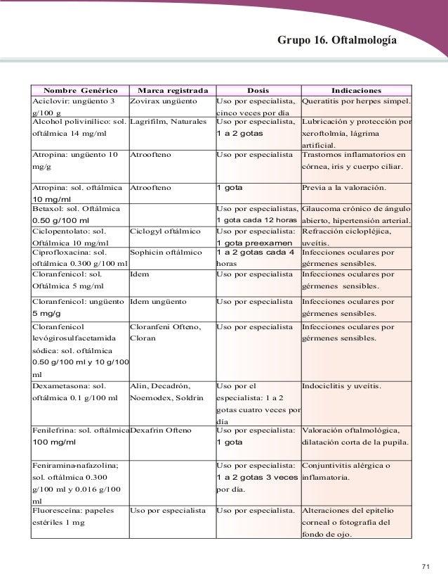 Aciclovir 700 mg / Prednisone 1 mg posologie