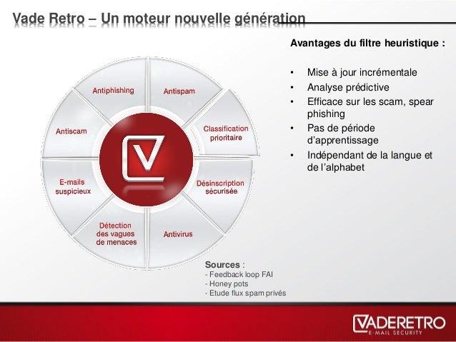 Vade Retro – Un moteur nouvelle génération Sources : - Feedback loop FAI - Honey pots - Etude flux spam privés Avantages d...