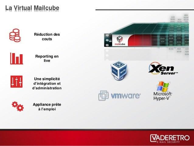 La Virtual Mailcube Réduction des couts Reporting en live Une simplicité d'intégration et d'administration Appliance prête...