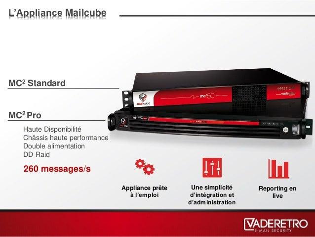 L'Appliance Mailcube MC2 Standard MC2 Pro Haute Disponibilité Châssis haute performance Double alimentation DD Raid 260 me...