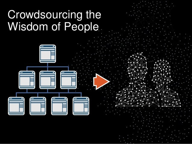 Crowdsourcing theWisdom of People