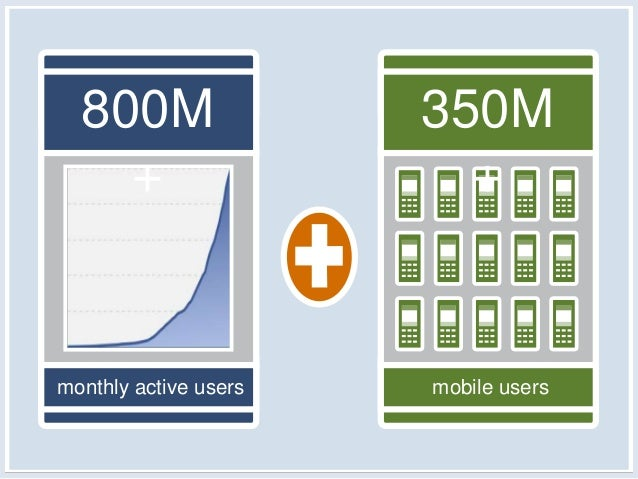 800M                 350M    +                    +monthly active users   mobile users