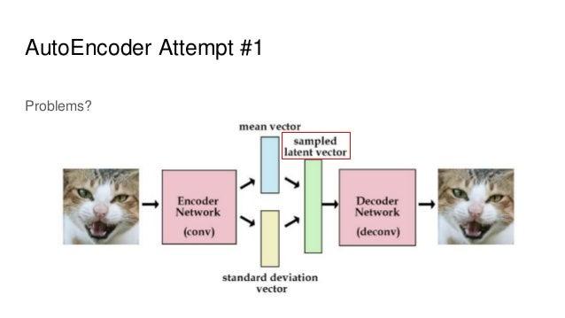 Variational autoencoder talk