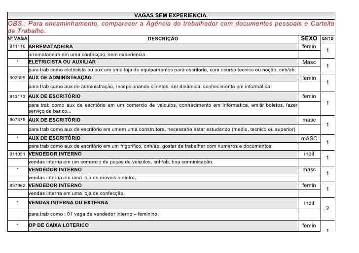 VAGAS SEM EXPERIENCIA.OBS.: Para encaminhamento, comparecer a Agência do trabalhador com documentos pessoais e Carteitade ...