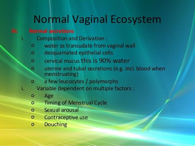 Vaginal fluid composition