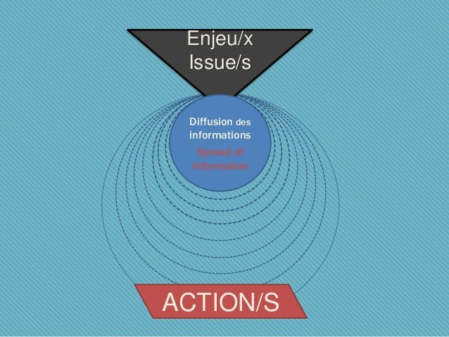 Enjeu/x Issue/s Diffusion des informations Spread of information ACTION/S