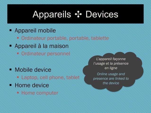 Appareils ✣ Devices  Appareil mobile  Ordinateur portable, portable, tablette  Appareil à la maison  Ordinateur person...