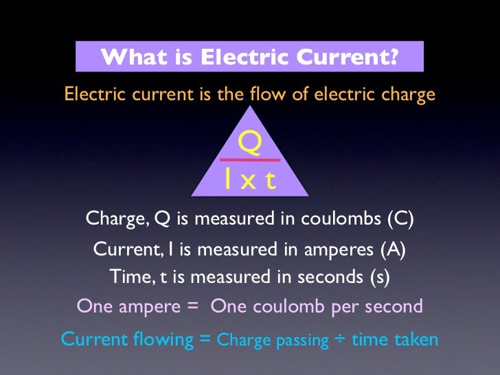 Chapter 4 Matter And Substances in addition Junction Hook Up Boxes likewise Vaguely Voltage No Audio Minus Movie 11560028 together with Architectural Construction Systemssection 3 furthermore Wired And Wireless Technologies. on different types of electrical wires