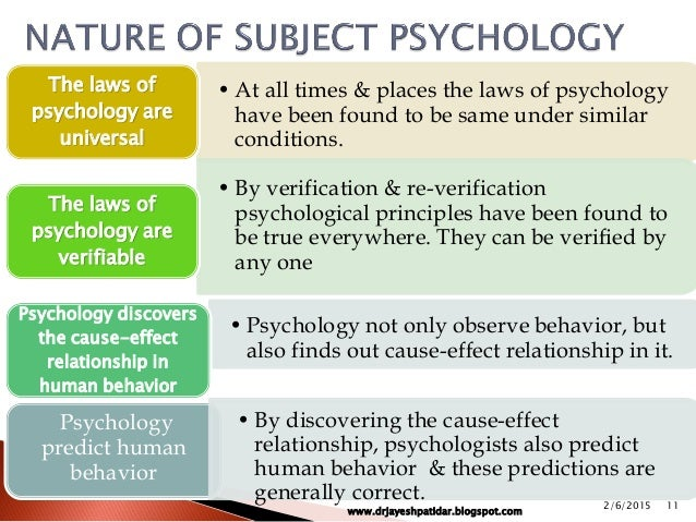 essay subjects for psychology Essays - largest database of quality sample essays and research papers on controversial issues in psychology.