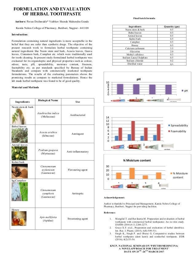 FORMULATION AND EVALUATION OF HERBAL TOOTHPASTE Authors: Pavan Deshmukh* Vaibhav Shende Mahendra Gunde Kamla Nehru College...