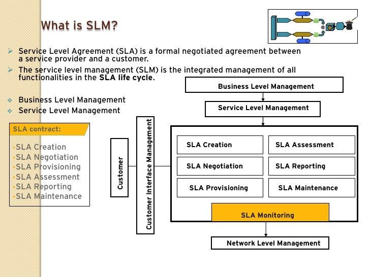 Vaibhav misra telecom wireless operations management consulting prese management slm 16 platinumwayz