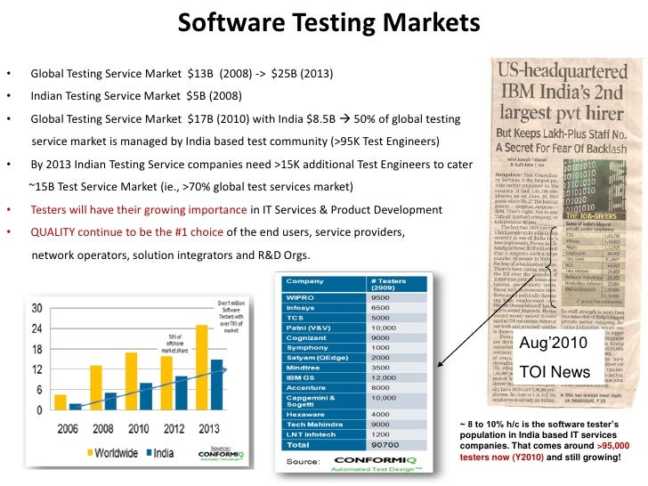 growing market for software testing Top 10 software testing trends 2017 - software testing industry is an ever growing industry with exceptional changes in the last decade.