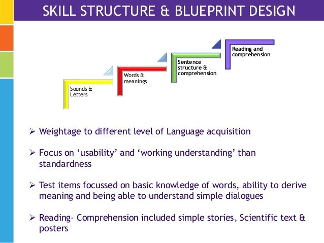 Functional english skills in ethiopia india and vietnam comparing e english perception exposure 7 skill structure blueprint malvernweather Image collections