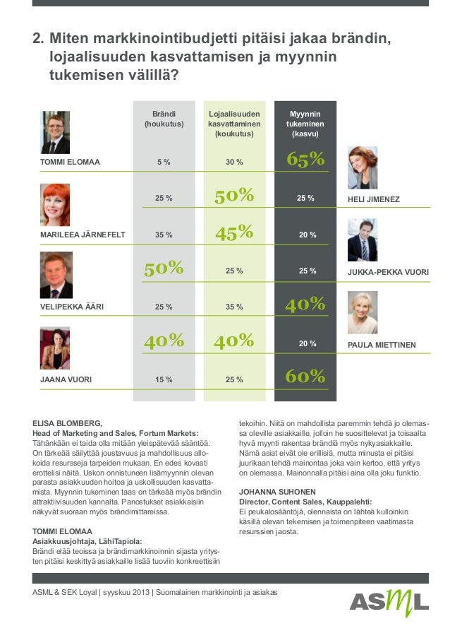 Vaikuttajat ja markkinoinnin suunta asml sek loyal[1] Slide 3