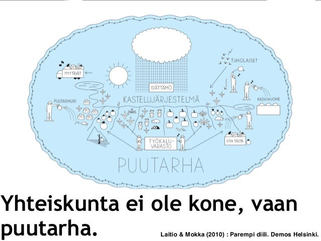 Yhteiskunta ei ole kone, vaan puutarha. Laitio & Mokka (2010) : Parempi diili. Demos Helsinki.