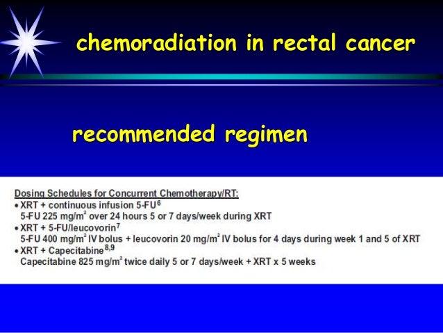 Xeloda Chemoradiation