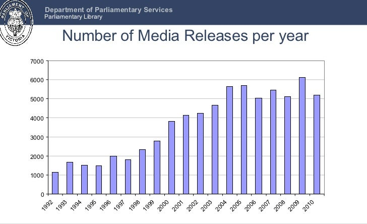 Number of Media Releases per year 0 1000 2000 3000 4000 5000 6000 7000 1992 1993 1994 1995 1996 1997 1998 1999 2000 2001 2...