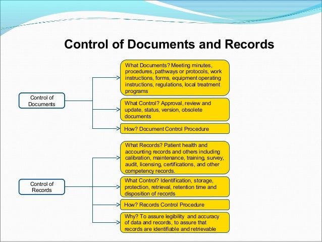 quality control documents