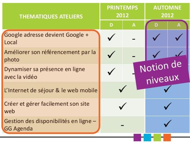 THEMATIQUES ATELIERS  PRINTEMPS 2012  AUTOMNE 2012  D  Google adresse devient Google + Local Améliorer son référencement p...