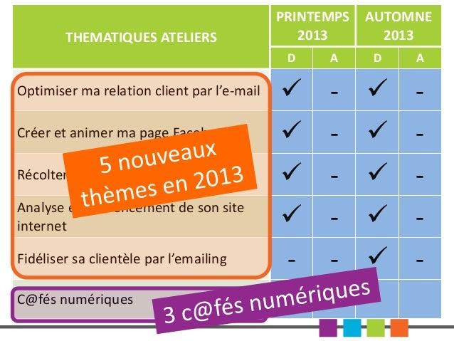 THEMATIQUES ATELIERS  PRINTEMPS 2013 D  A  AUTOMNE 2013 D  A  Optimiser ma relation client par l'e-mail   -  -  Créer et...