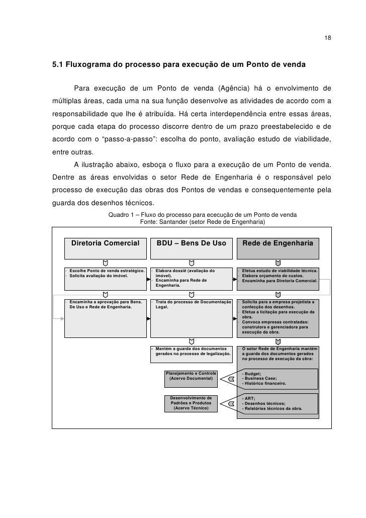"""Arquivo de desenhos técnicos: """"massa acumulada"""" do setor rede de engenharia do grupo Santander Brasil"""