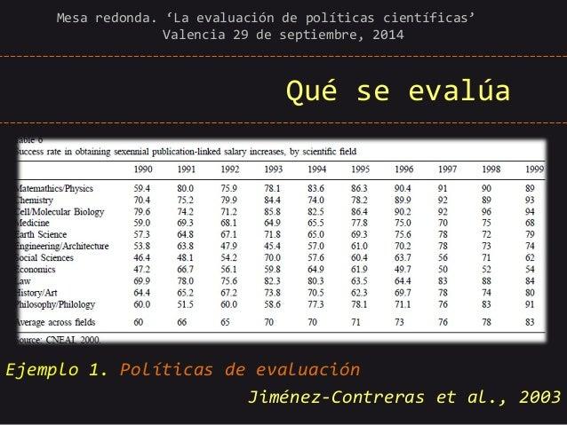 Qué se evalúa  Mesa redonda. 'La evaluación de políticas científicas' Valencia 29 de septiembre, 2014  Ejemplo 1. Política...
