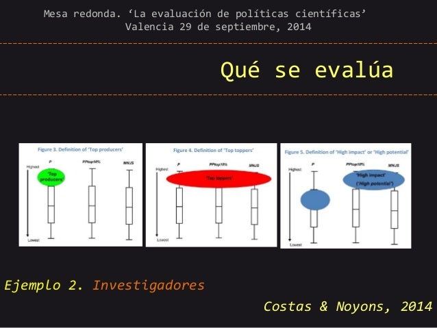 Qué se evalúa  Mesa redonda. 'La evaluación de políticas científicas' Valencia 29 de septiembre, 2014  Ejemplo 2. Investig...