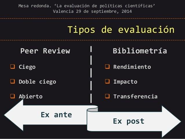 Tipos de evaluación  Mesa redonda. 'La evaluación de políticas científicas' Valencia 29 de septiembre, 2014  Ex ante  Ex p...