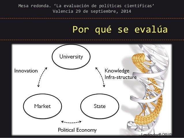 Por qué se evalúa  Mesa redonda. 'La evaluación de políticas científicas' Valencia 29 de septiembre, 2014