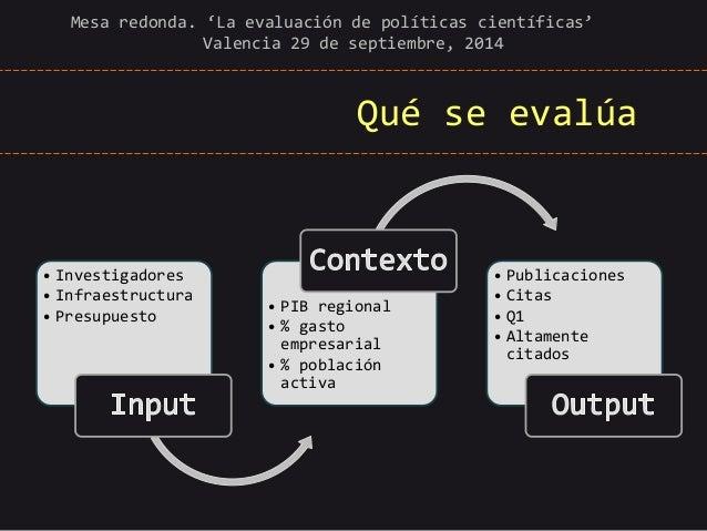 Qué se evalúa  Mesa redonda. 'La evaluación de políticas científicas' Valencia 29 de septiembre, 2014  •Investigadores  •I...