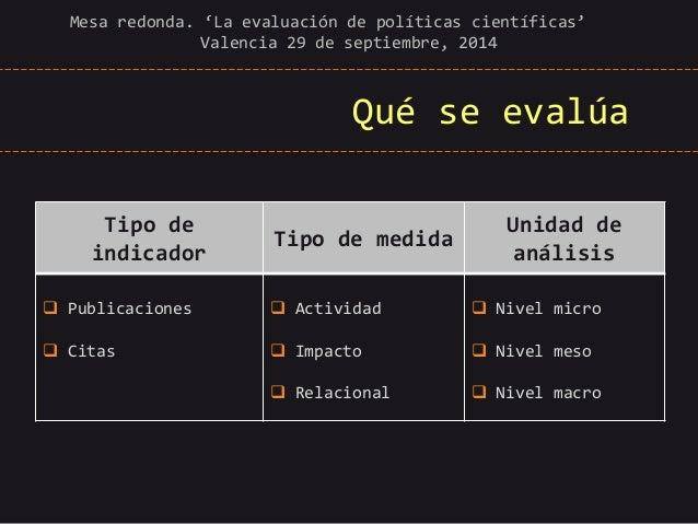 Qué se evalúa  Mesa redonda. 'La evaluación de políticas científicas' Valencia 29 de septiembre, 2014  Tipo de indicador  ...