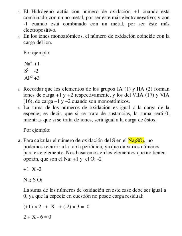 2 - Tabla Periodica Con Numeros De Oxidacion