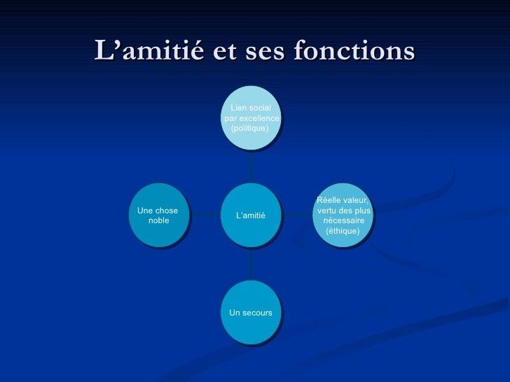 Valentine Le B.  L'Amitie Slide 2