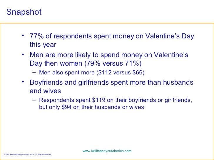 Snapshot <ul><li>77% of respondents spent money on Valentine's Day this year </li></ul><ul><li>Men are more likely to spen...